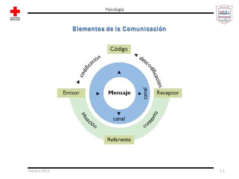 Febrero 20121-1 Psicología Elementos de la Comunicación