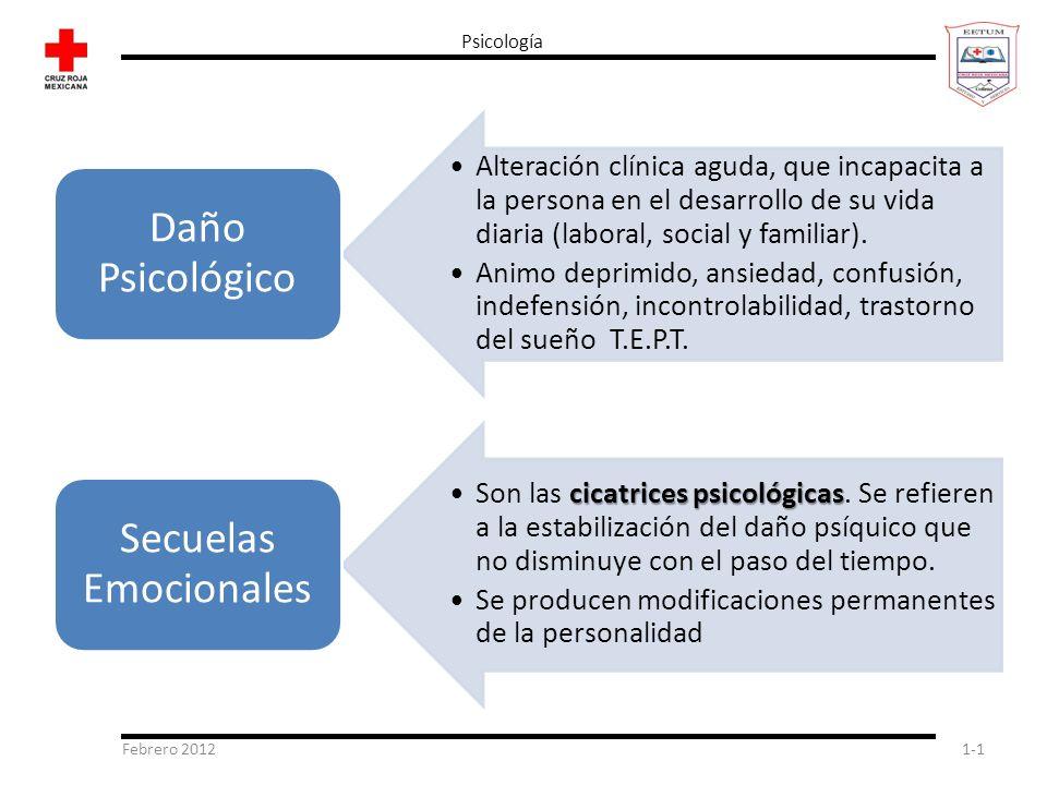Febrero 20121-1 Psicología Alteración clínica aguda, que incapacita a la persona en el desarrollo de su vida diaria (laboral, social y familiar). Anim