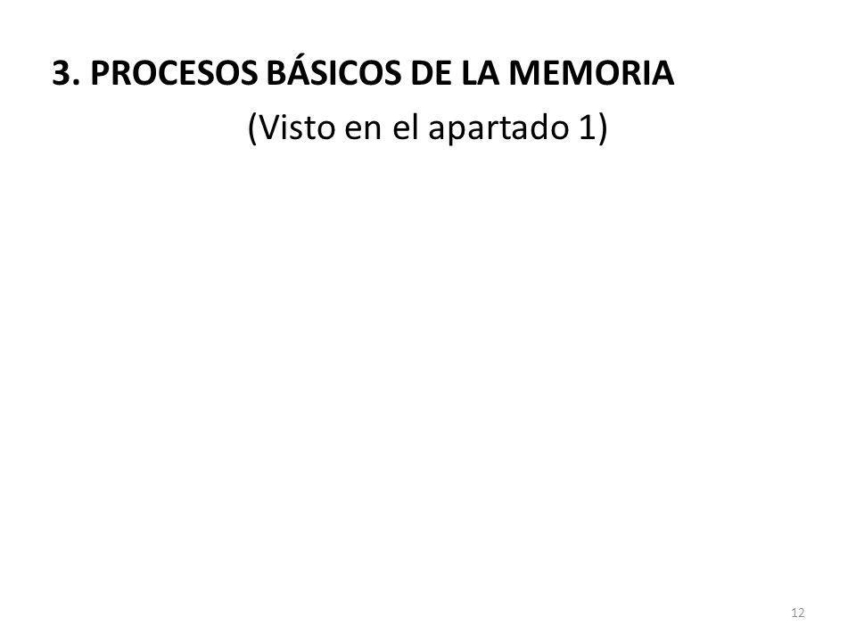 3. PROCESOS BÁSICOS DE LA MEMORIA (Visto en el apartado 1) 12