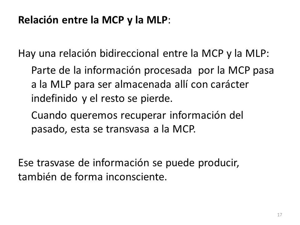 Relación entre la MCP y la MLP: Hay una relación bidireccional entre la MCP y la MLP: Parte de la información procesada por la MCP pasa a la MLP para