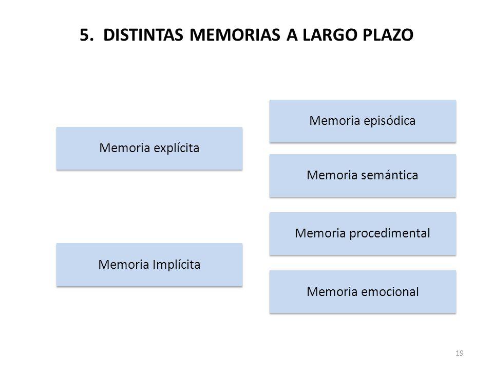 5. DISTINTAS MEMORIAS A LARGO PLAZO 19 Memoria emocional Memoria Implícita Memoria episódica Memoria semántica Memoria procedimental Memoria explícita