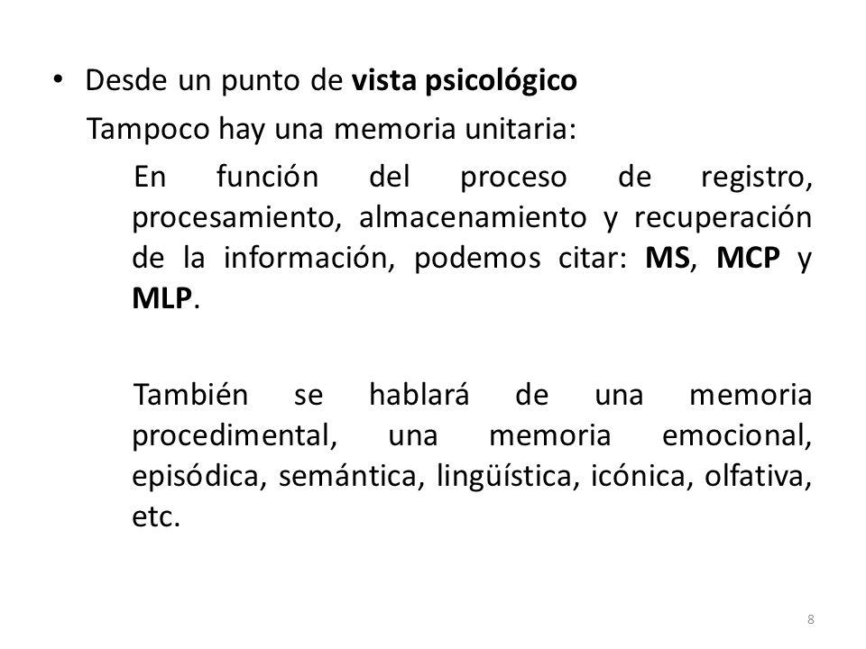 4.Interferencia.