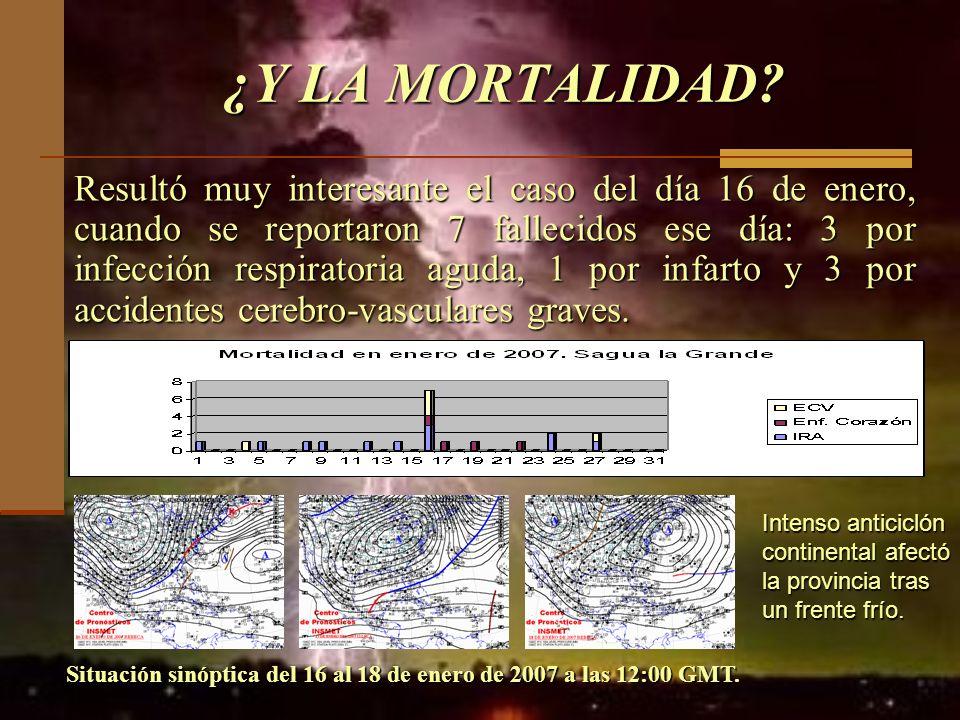 ¿Y LA MORTALIDAD? Resultó muy interesante el caso del día 16 de enero, cuando se reportaron 7 fallecidos ese día: 3 por infección respiratoria aguda,