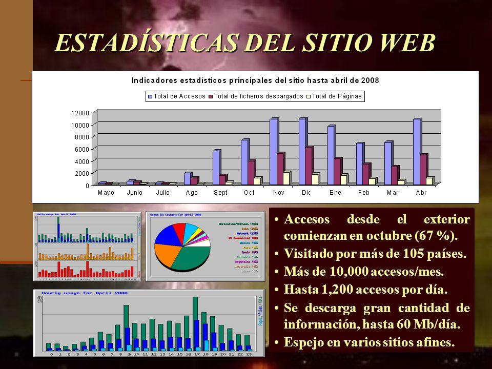 ESTADÍSTICAS DEL SITIO WEB Accesos desde el exterior comienzan en octubre (67 %). Visitado por más de 105 países. Más de 10,000 accesos/mes. Hasta 1,2