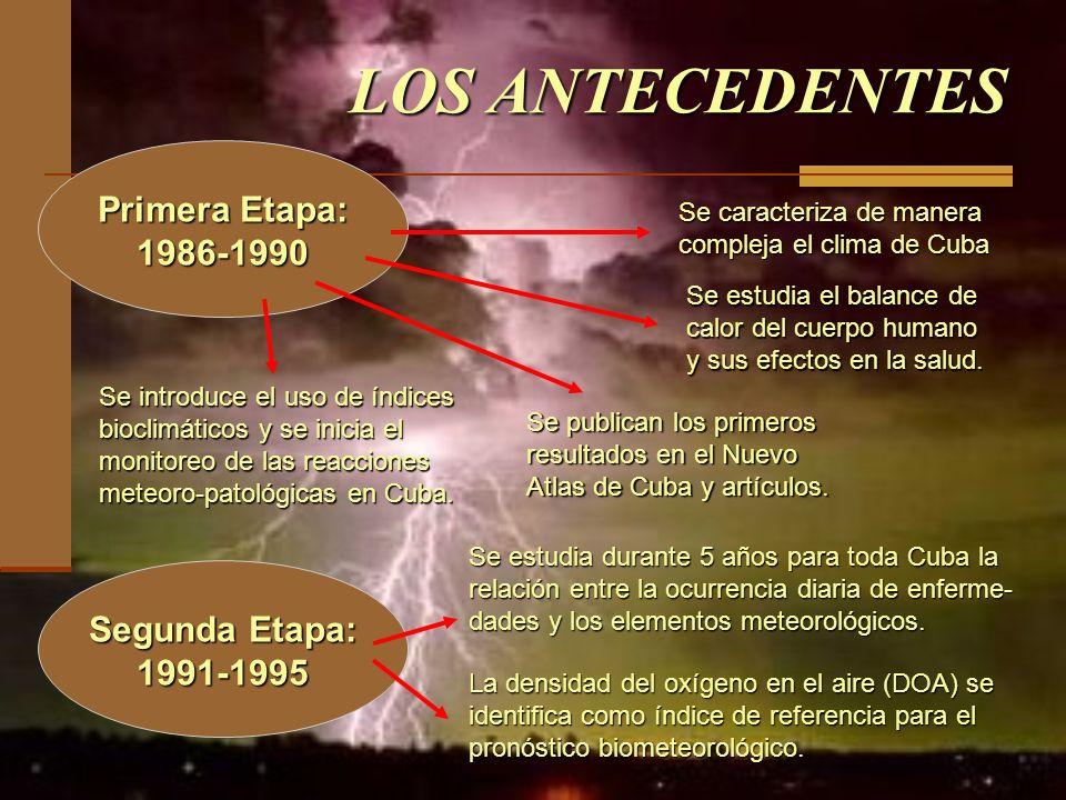 LOS ANTECEDENTES LOS ANTECEDENTES Primera Etapa: 1986-1990 Se caracteriza de manera compleja el clima de Cuba Se estudia el balance de calor del cuerp