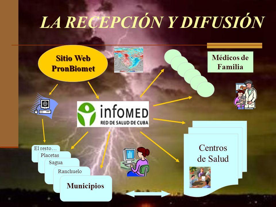 Sitio Web PronBiomet Centros de Salud Municipios Médicos de Familia LA RECEPCIÓN Y DIFUSIÓN Ranchuelo Sagua Placetas El resto…