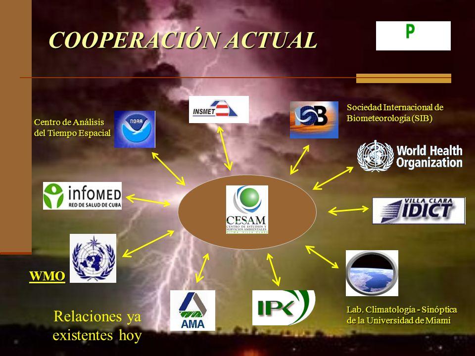 COOPERACIÓN ACTUAL Relaciones ya existentes hoy WMO Lab. Climatología - Sinóptica de la Universidad de Miami Sociedad Internacional de Biometeorología