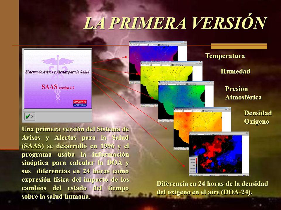 LA PRIMERA VERSIÓN Temperatura Humedad Presión Atmosférica Densidad Oxígeno Una primera versión del Sistema de Avisos y Alertas para la Salud (SAAS) s