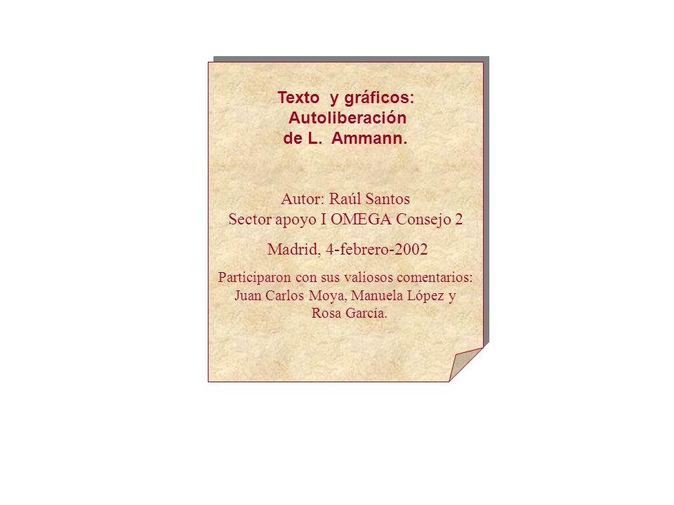 Texto y gráficos: Autoliberación de L. Ammann. Autor: Raúl Santos Sector apoyo I OMEGA Consejo 2 Madrid, 4-febrero-2002 Participaron con sus valiosos
