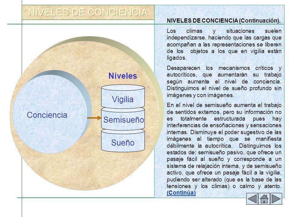 NIVELES DE CONCIENCIA (Continuación). Los climas y situaciones suelen independizarse, haciendo que las cargas que acompañan a las representaciones se