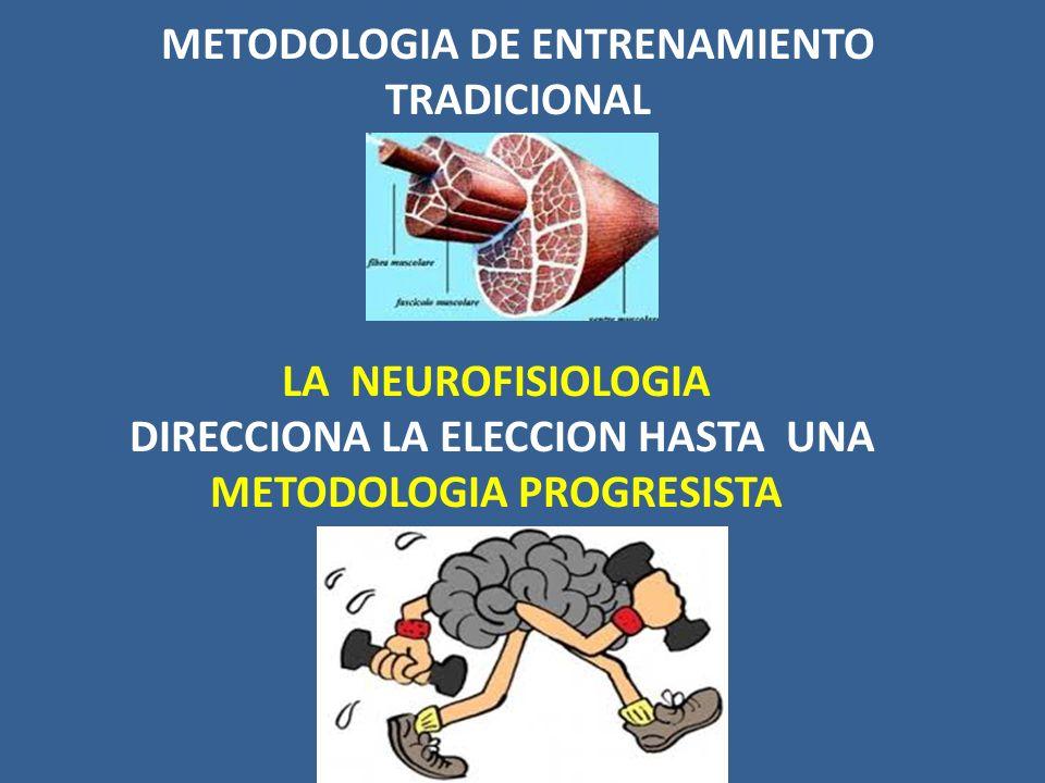 METODOLOGIA DE ENTRENAMIENTO TRADICIONAL LA NEUROFISIOLOGIA DIRECCIONA LA ELECCION HASTA UNA METODOLOGIA PROGRESISTA