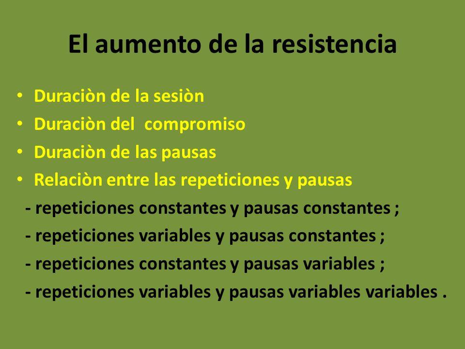 El aumento de la resistencia Duraciòn de la sesiòn Duraciòn del compromiso Duraciòn de las pausas Relaciòn entre las repeticiones y pausas - repeticio