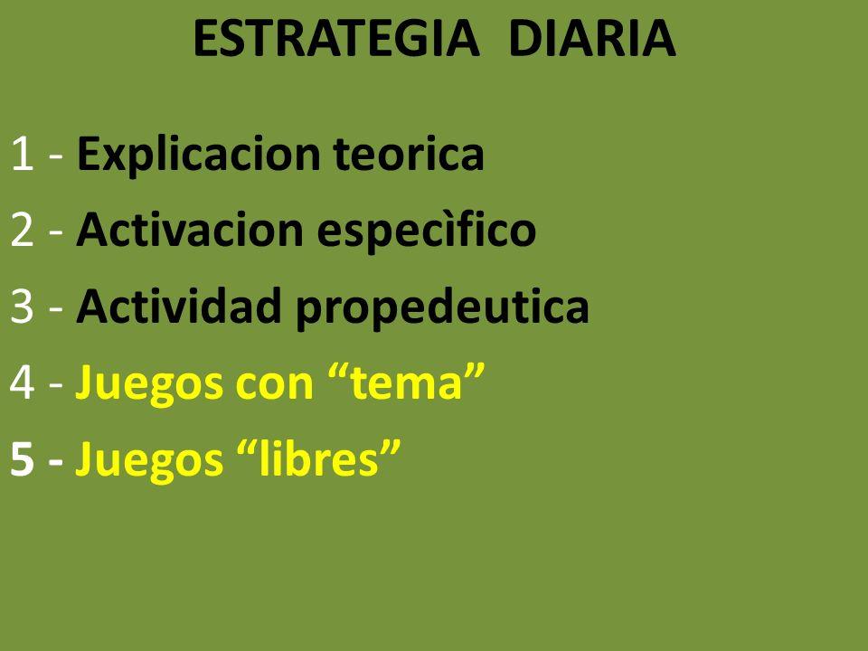 ESTRATEGIA DIARIA 1 - Explicacion teorica 2 - Activacion especìfico 3 - Actividad propedeutica 4 - Juegos con tema 5 - Juegos libres