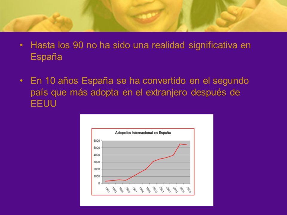 Hasta los 90 no ha sido una realidad significativa en España En 10 años España se ha convertido en el segundo país que más adopta en el extranjero des