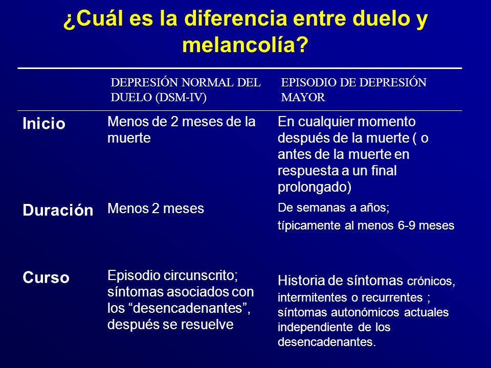 DEPRESIÓN NORMAL DEL DUELO (DSM-IV) EPISODIO DE DEPRESIÓN MAYOR ¿Cuál es la diferencia entre duelo y melancolía.