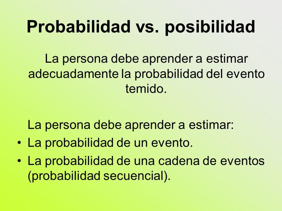 Probabilidad vs. posibilidad La persona debe aprender a estimar adecuadamente la probabilidad del evento temido. La persona debe aprender a estimar: L