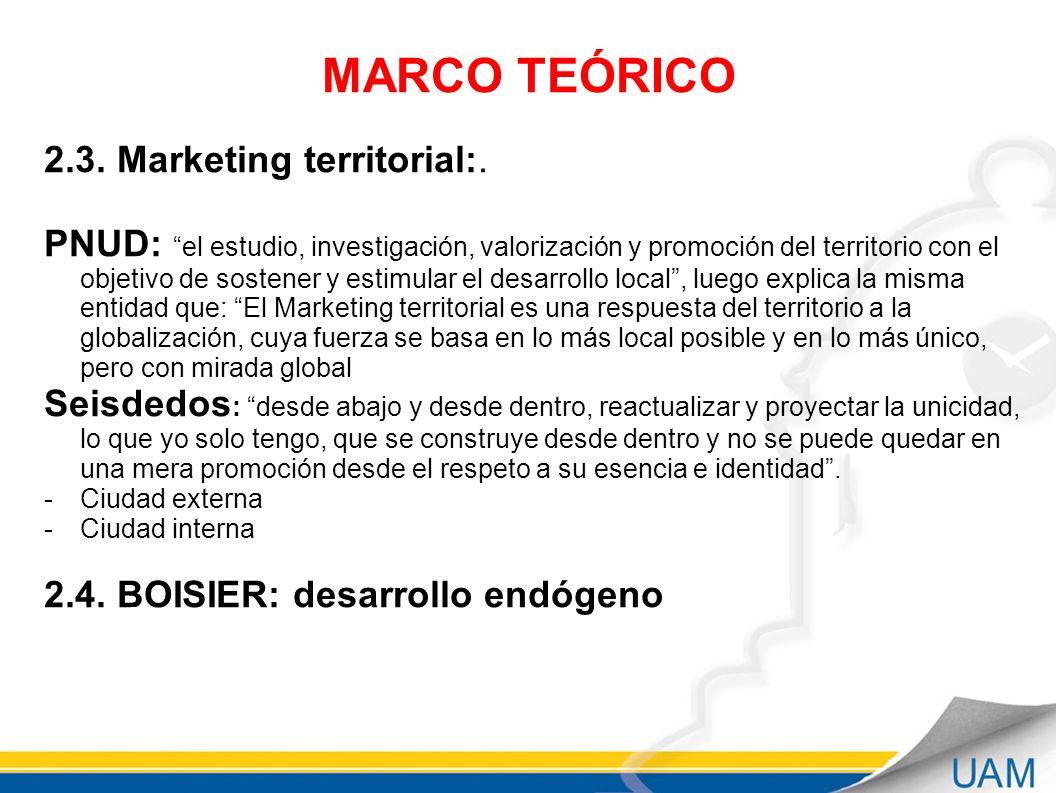 MARCO TEÓRICO 2.3.Marketing territorial:.