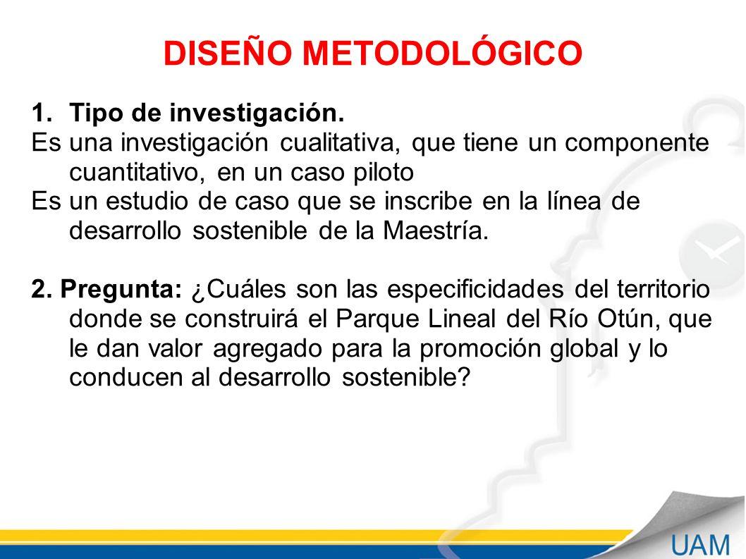 DISEÑO METODOLÓGICO 1.Tipo de investigación.