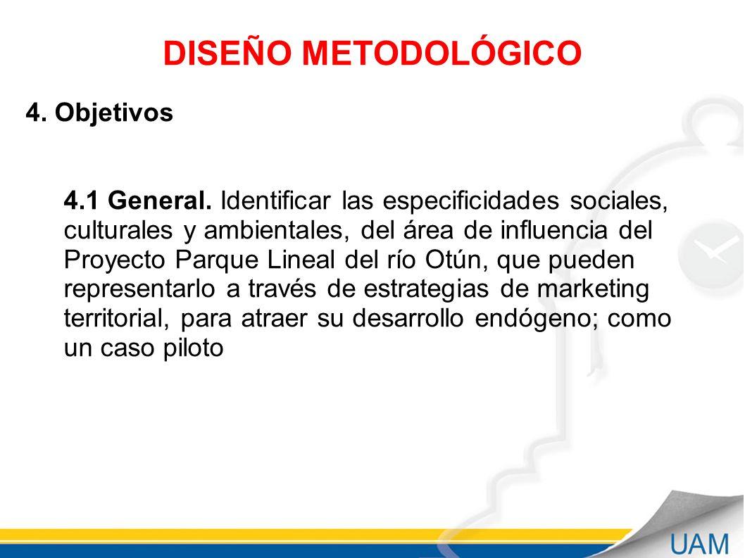DISEÑO METODOLÓGICO 4.Objetivos 4.1 General.