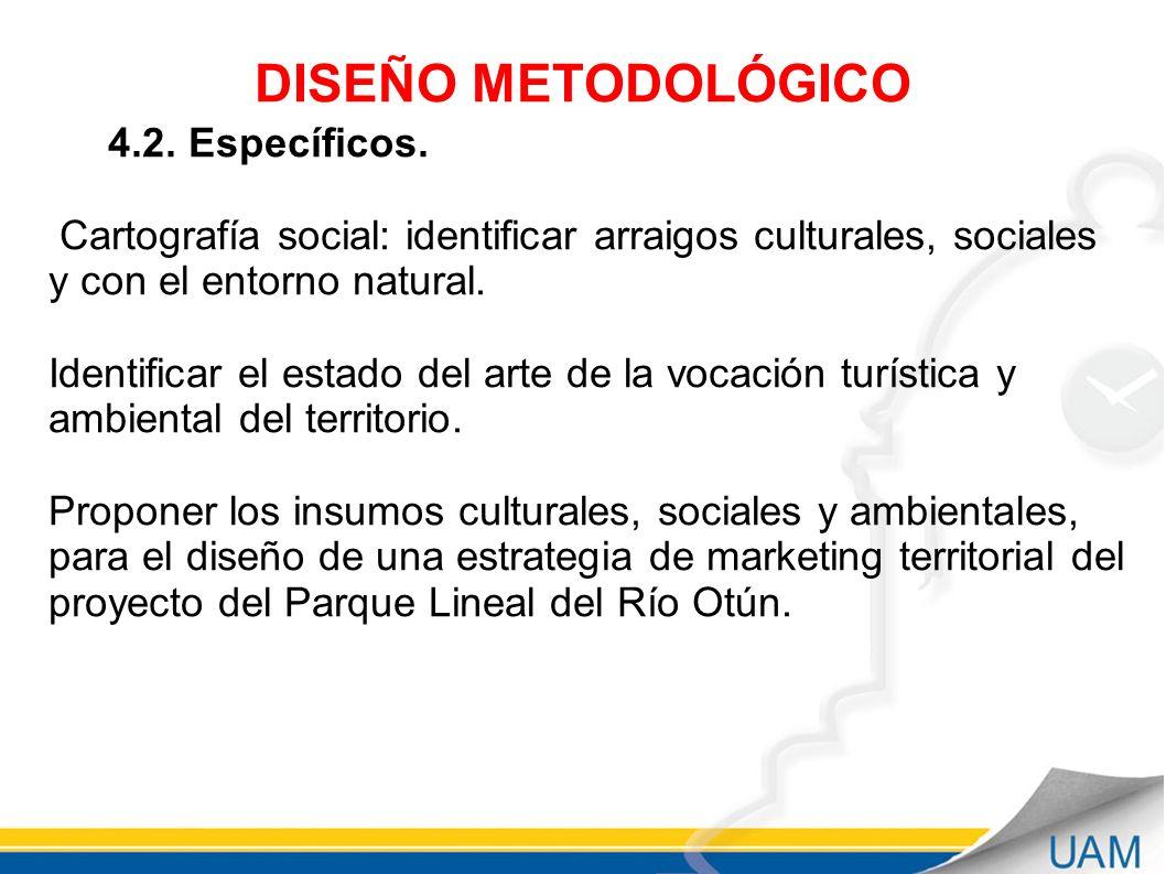 DISEÑO METODOLÓGICO 4.2.Específicos.