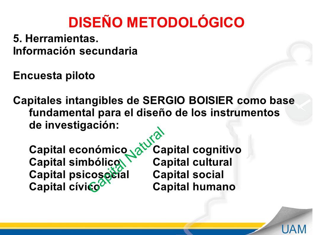 DISEÑO METODOLÓGICO 5.Herramientas.