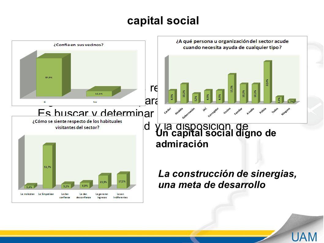 Tiene que ver con las relaciones sociales y la organización social para logar el desarrollo.