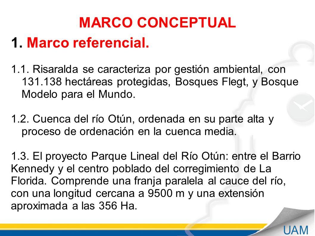 MARCO CONCEPTUAL 1.Marco referencial. 1.1.
