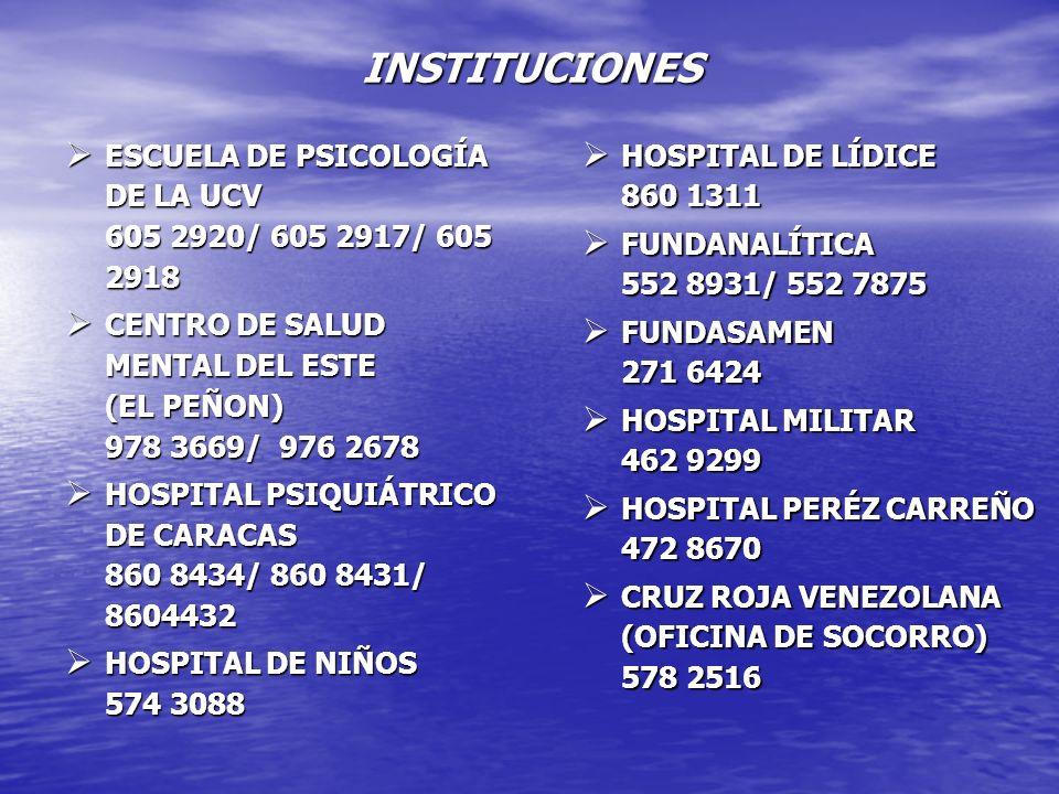 INSTITUCIONES ESCUELA DE PSICOLOGÍA DE LA UCV 605 2920/ 605 2917/ 605 2918 ESCUELA DE PSICOLOGÍA DE LA UCV 605 2920/ 605 2917/ 605 2918 CENTRO DE SALUD MENTAL DEL ESTE (EL PEÑON) 978 3669/ 976 2678 CENTRO DE SALUD MENTAL DEL ESTE (EL PEÑON) 978 3669/ 976 2678 HOSPITAL PSIQUIÁTRICO DE CARACAS 860 8434/ 860 8431/ 8604432 HOSPITAL PSIQUIÁTRICO DE CARACAS 860 8434/ 860 8431/ 8604432 HOSPITAL DE NIÑOS 574 3088 HOSPITAL DE NIÑOS 574 3088 HOSPITAL DE LÍDICE 860 1311 HOSPITAL DE LÍDICE 860 1311 FUNDANALÍTICA 552 8931/ 552 7875 FUNDANALÍTICA 552 8931/ 552 7875 FUNDASAMEN 271 6424 FUNDASAMEN 271 6424 HOSPITAL MILITAR 462 9299 HOSPITAL MILITAR 462 9299 HOSPITAL PERÉZ CARREÑO 472 8670 HOSPITAL PERÉZ CARREÑO 472 8670 CRUZ ROJA VENEZOLANA (OFICINA DE SOCORRO) 578 2516 CRUZ ROJA VENEZOLANA (OFICINA DE SOCORRO) 578 2516
