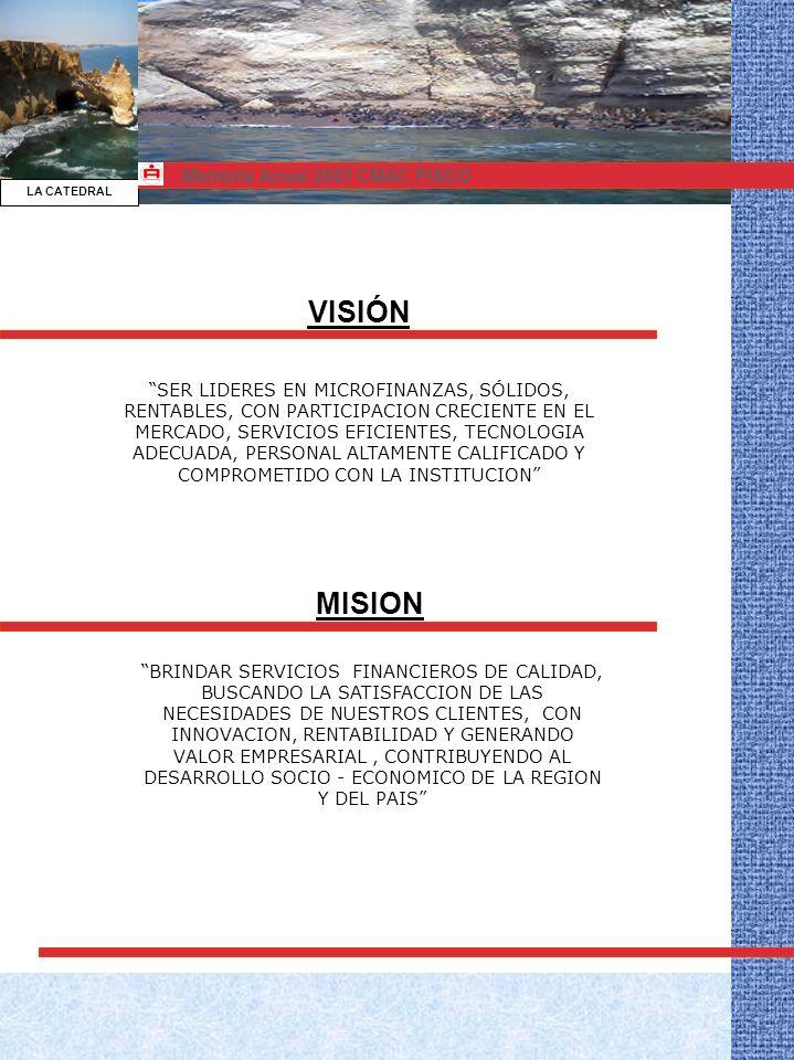 SER LIDERES EN MICROFINANZAS, SÓLIDOS, RENTABLES, CON PARTICIPACION CRECIENTE EN EL MERCADO, SERVICIOS EFICIENTES, TECNOLOGIA ADECUADA, PERSONAL ALTAMENTE CALIFICADO Y COMPROMETIDO CON LA INSTITUCION LA CATEDRAL Memoria Anual 2007 CMAC PISCO VISIÓN MISION BRINDAR SERVICIOS FINANCIEROS DE CALIDAD, BUSCANDO LA SATISFACCION DE LAS NECESIDADES DE NUESTROS CLIENTES, CON INNOVACION, RENTABILIDAD Y GENERANDO VALOR EMPRESARIAL, CONTRIBUYENDO AL DESARROLLO SOCIO - ECONOMICO DE LA REGION Y DEL PAIS