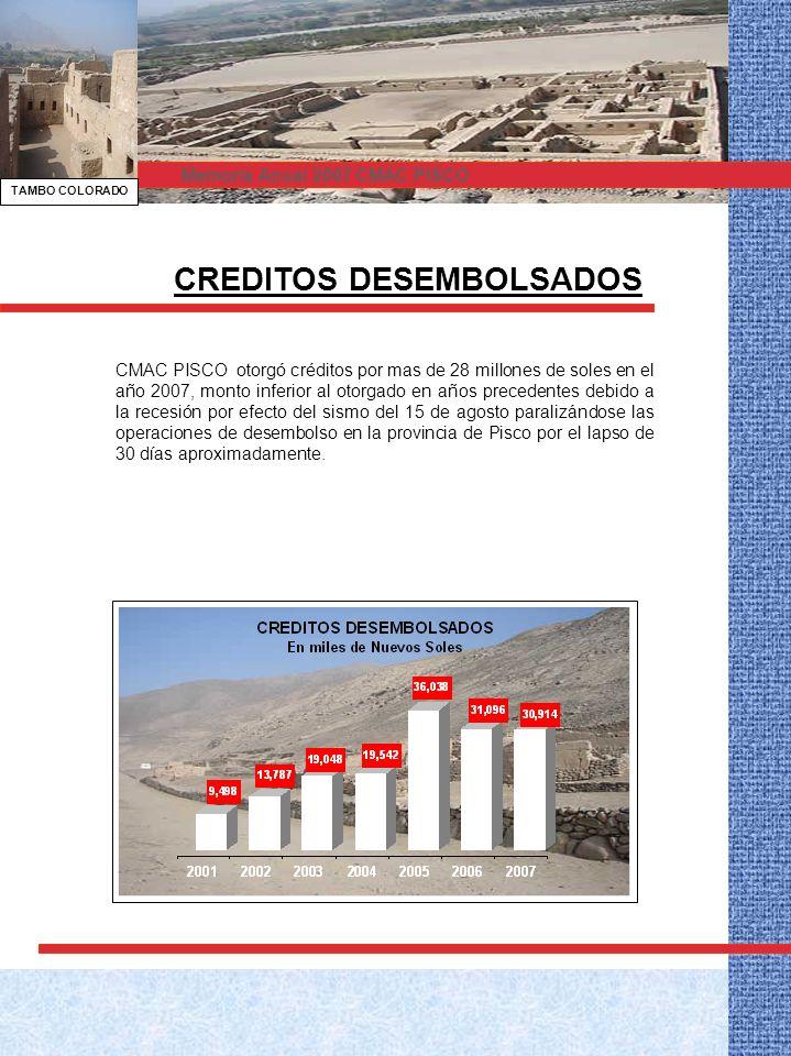 CREDITOS DESEMBOLSADOS CMAC PISCO otorgó créditos por mas de 28 millones de soles en el año 2007, monto inferior al otorgado en años precedentes debido a la recesión por efecto del sismo del 15 de agosto paralizándose las operaciones de desembolso en la provincia de Pisco por el lapso de 30 días aproximadamente.
