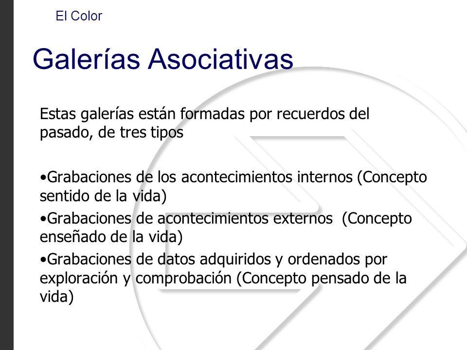 El Color Galerías Asociativas Estas galerías están formadas por recuerdos del pasado, de tres tipos Grabaciones de los acontecimientos internos (Conce