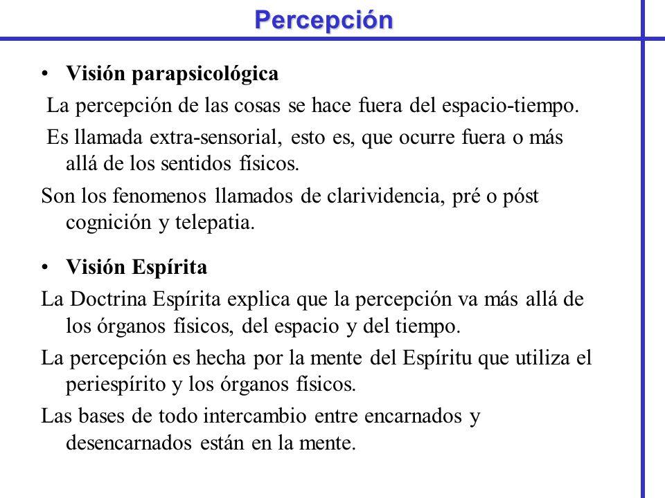 Percepción Visión parapsicológica La percepción de las cosas se hace fuera del espacio-tiempo. Es llamada extra-sensorial, esto es, que ocurre fuera o