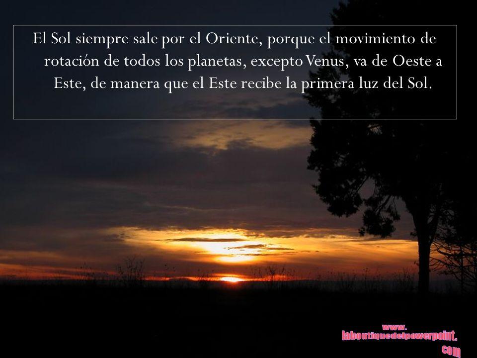 El Sol siempre sale por el Oriente, porque el movimiento de rotación de todos los planetas, excepto Venus, va de Oeste a Este, de manera que el Este r