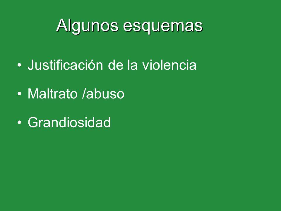 Algunos esquemas Justificación de la violencia Maltrato /abuso Grandiosidad
