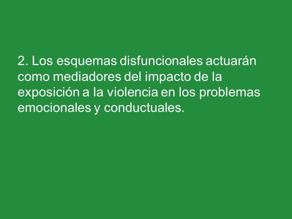 2. Los esquemas disfuncionales actuarán como mediadores del impacto de la exposición a la violencia en los problemas emocionales y conductuales.