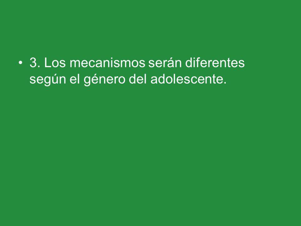 3. Los mecanismos serán diferentes según el género del adolescente.