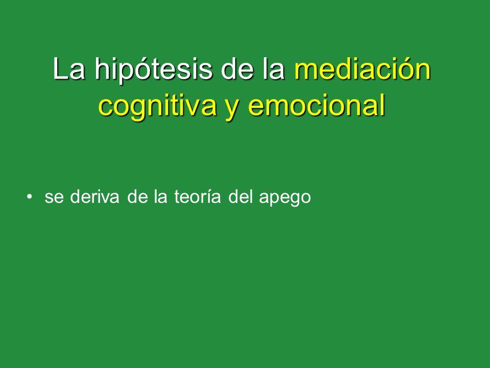 La hipótesis de la mediación cognitiva y emocional se deriva de la teoría del apego