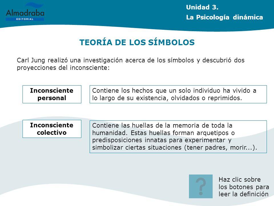 Unidad 3. La Psicología dinámica TEORÍA DE LOS SÍMBOLOS Carl Jung realizó una investigación acerca de los símbolos y descubrió dos proyecciones del in