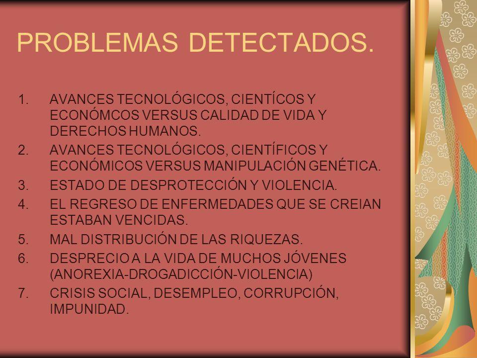 PROBLEMAS DETECTADOS. 1.AVANCES TECNOLÓGICOS, CIENTÍCOS Y ECONÓMCOS VERSUS CALIDAD DE VIDA Y DERECHOS HUMANOS. 2.AVANCES TECNOLÓGICOS, CIENTÍFICOS Y E