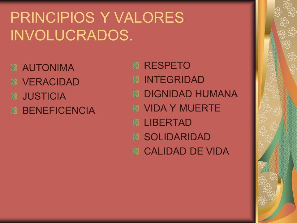PRINCIPIOS Y VALORES INVOLUCRADOS. AUTONIMA VERACIDAD JUSTICIA BENEFICENCIA RESPETO INTEGRIDAD DIGNIDAD HUMANA VIDA Y MUERTE LIBERTAD SOLIDARIDAD CALI
