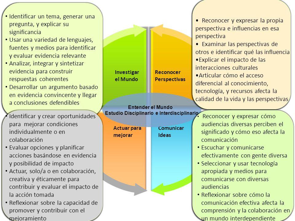 Investigar el Mundo Reconocer Perspectivas Actuar para mejorar Comunicar Ideas Entender el Mundo Estudio Disciplinario e Interdisciplinario Reconocer