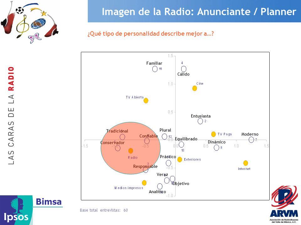Bimsa Imagen de la Radio: Anunciante / Planner ¿Qué tipo de personalidad describe mejor a…? Confiable Entusiasta Responsable Cálido Tradicional Conser