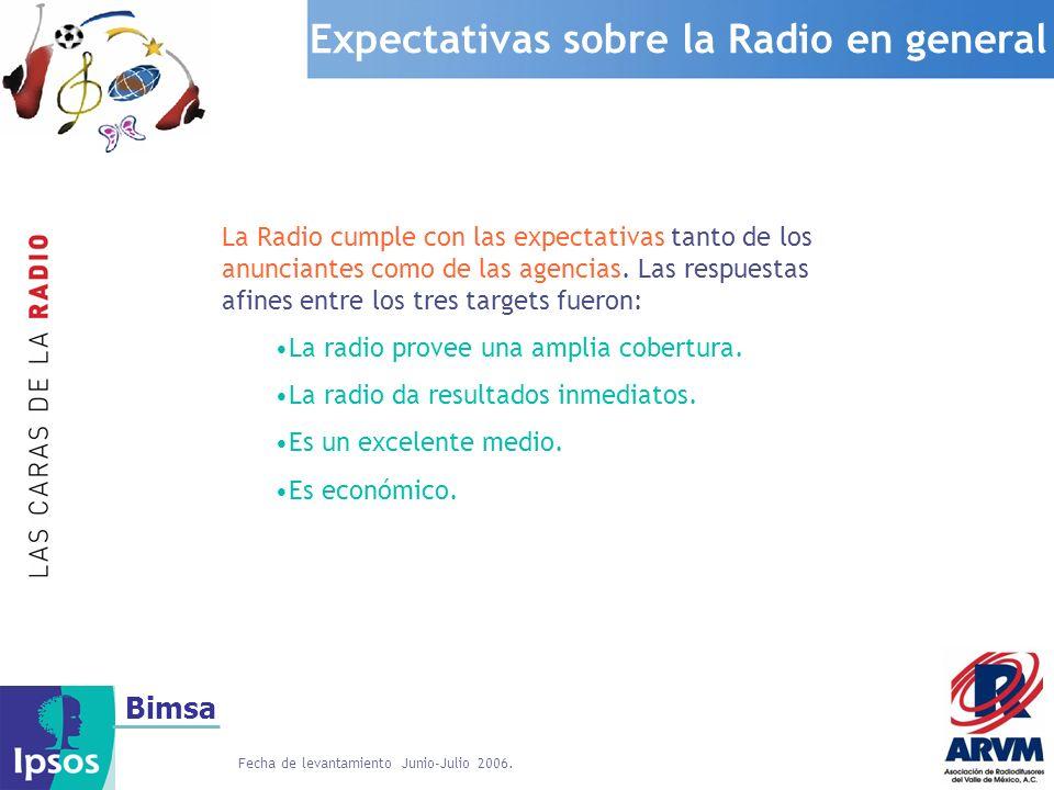 Bimsa Expectativas sobre la Radio en general La Radio cumple con las expectativas tanto de los anunciantes como de las agencias. Las respuestas afines