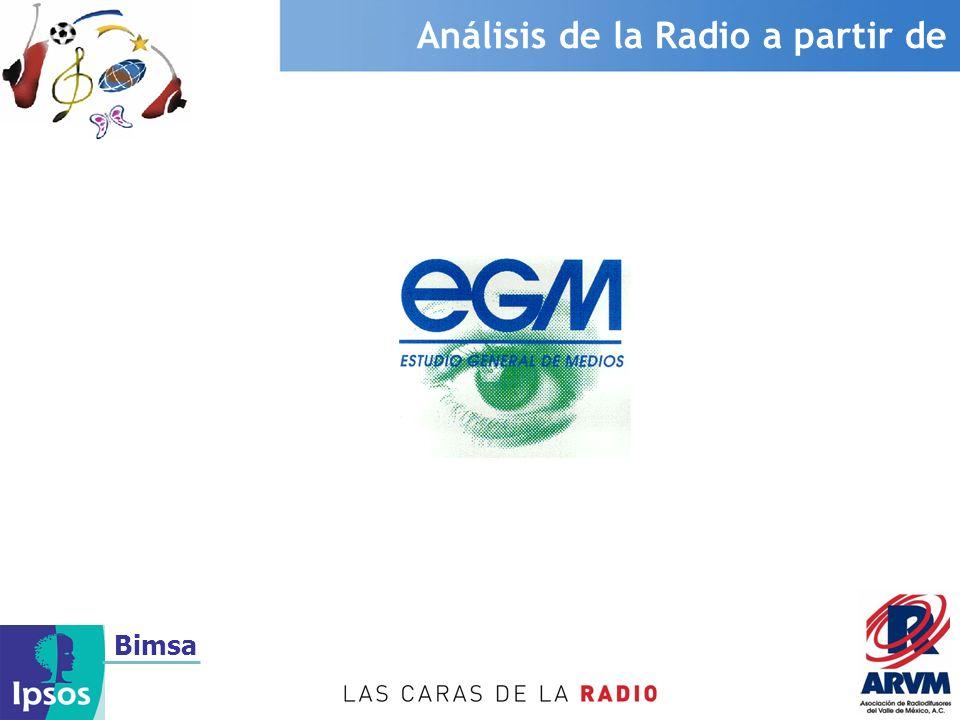 Bimsa Análisis de la Radio a partir de