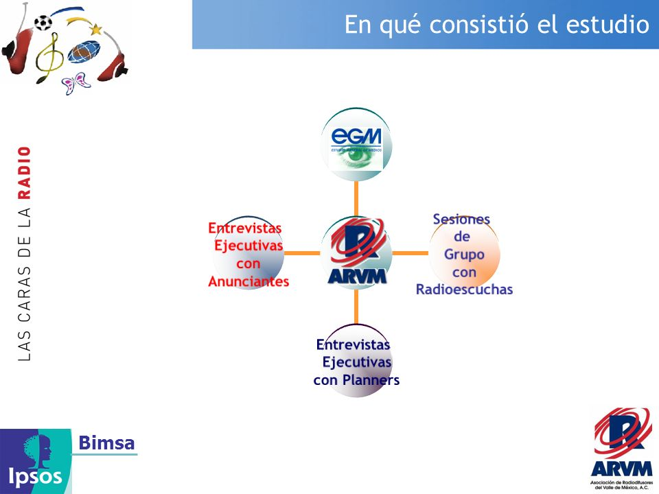 Bimsa Expectativas sobre la Radio en general La Radio cumple con las expectativas tanto de los anunciantes como de las agencias.