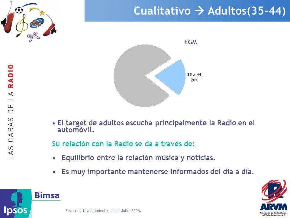 Bimsa Cualitativo Adultos(35-44) EGM El target de adultos escucha principalmente la Radio en el automóvil. Su relación con la Radio se da a través de: