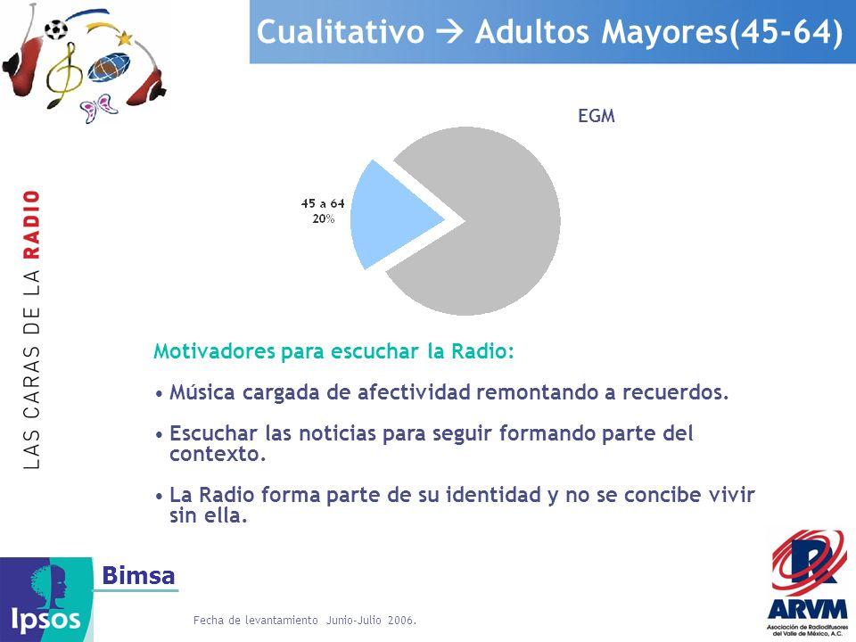 Bimsa Cualitativo Adultos Mayores(45-64) EGM Motivadores para escuchar la Radio: Música cargada de afectividad remontando a recuerdos. Escuchar las no