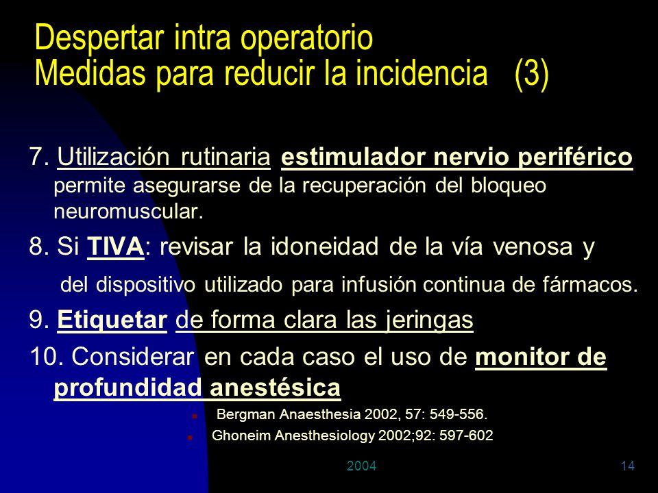 200414 Despertar intra operatorio Medidas para reducir la incidencia (3) 7. Utilización rutinaria estimulador nervio periférico permite asegurarse de