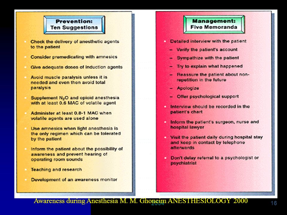 200416 Awareness during Anesthesia M. M. Ghoneim ANESTHESIOLOGY 2000