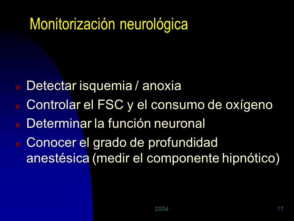 200417 Monitorización neurológica n Detectar isquemia / anoxia n Controlar el FSC y el consumo de oxígeno n Determinar la función neuronal n Conocer e